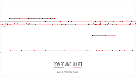Romeo and Juliet3